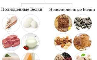 Продукты питания на сушке для девушек. Плюсы и минусы диеты сушка тела для женщин. Особенности выбора диеты для мужчины
