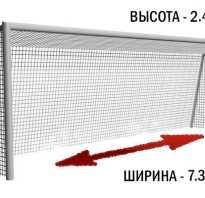 Какова ширина футбольных ворот. Какая высота футбольных ворот. Стандартные размеры футбольных ворот. Особые зоны поля