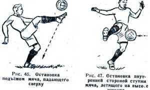 Приемы в футболе. Ловля высоколетящего мяча в прыжке. Остановка мяча грудью