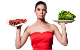 Диета на мясе и овощах: рациональное питание во всем разнообразии. Попробуйте похудеть легко на диете из мяса и овощей! Список разрешенных продуктов. Составляем примерное меню