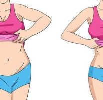 Диета чтобы убрать низ живота. Упражнения для похудения низа живота за неделю