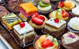 Шоколад перед тренировкой для похудения. Почему после тренировки хочется сладкого? Влияние термообработки на усвояемость продуктов