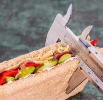 Самая жесткая и эффективная диета для похудения. Самые жесткие диеты для быстрого похудения