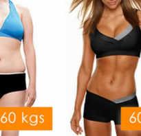 Висцеральный жир — норма у мужчин и женщин