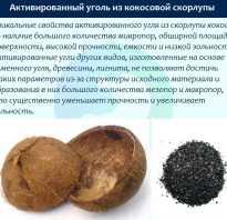 Активированный уголь – для похудения: способ применения и противопоказания. Как пить активированный уголь для похудения — инструкция по применению, диета и рецепты