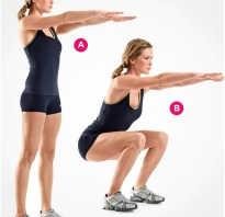 Диета для похудения попы. Как просто и быстро похудеть в попе, бедрах и ляшках: эффективный комплекс мер