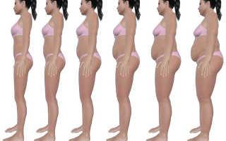 Если резко набираешь вес. Резкая прибавка в весе: причины и последствия